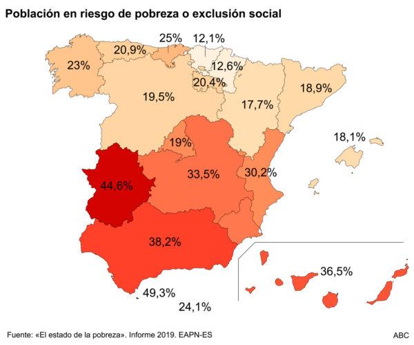 poblacion-riesgo-pobreza-2019--620x516
